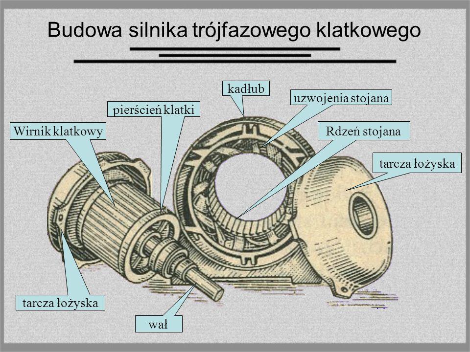 Budowa silnika trójfazowego klatkowego