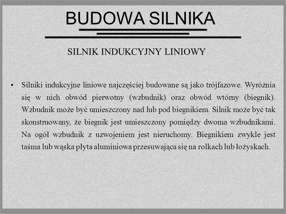 SILNIK INDUKCYJNY LINIOWY