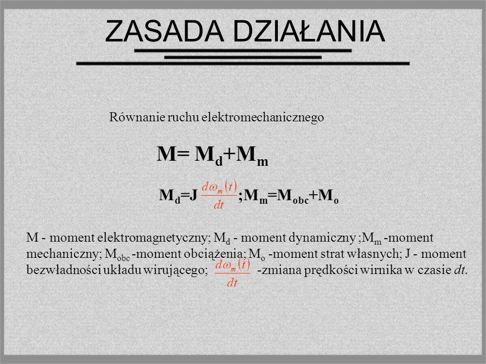 Równanie ruchu elektromechanicznego