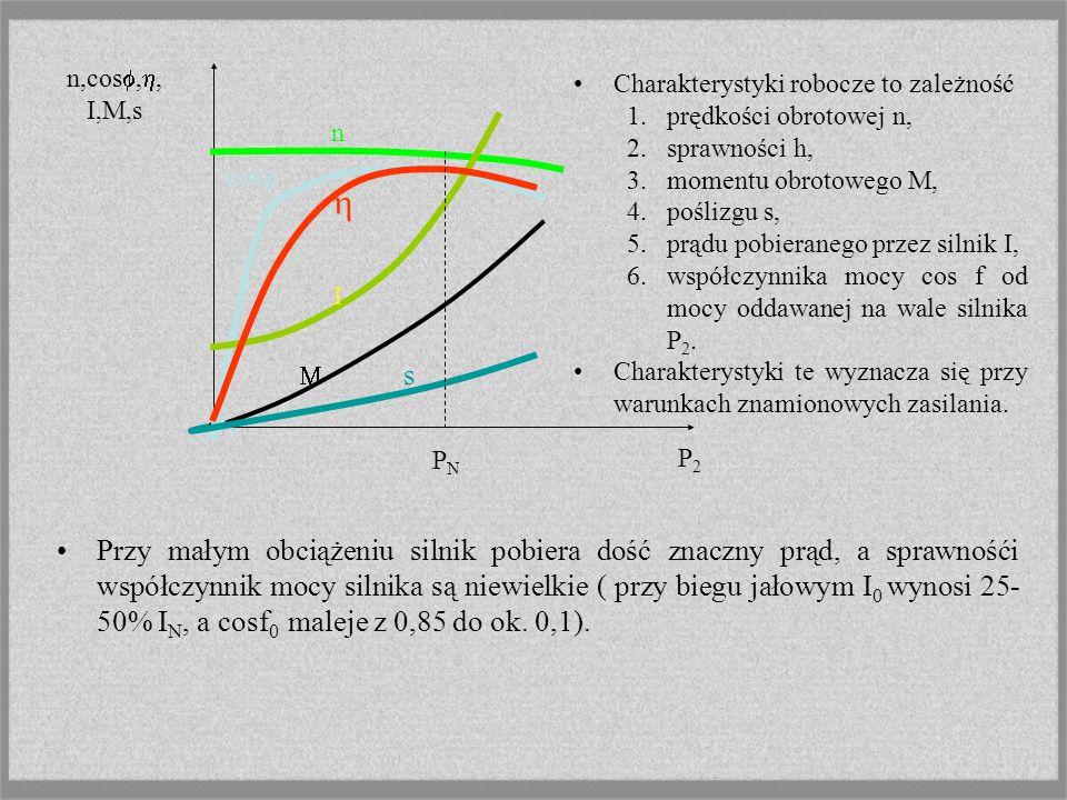h f. cos. n. I. M. s. n,cosf,h, I,M,s. P2. PN. Charakterystyki robocze to zależność. prędkości obrotowej n,