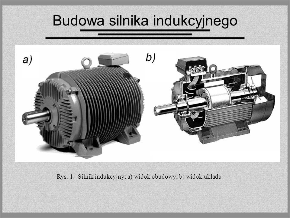 Budowa silnika indukcyjnego