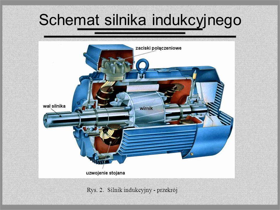 Schemat silnika indukcyjnego