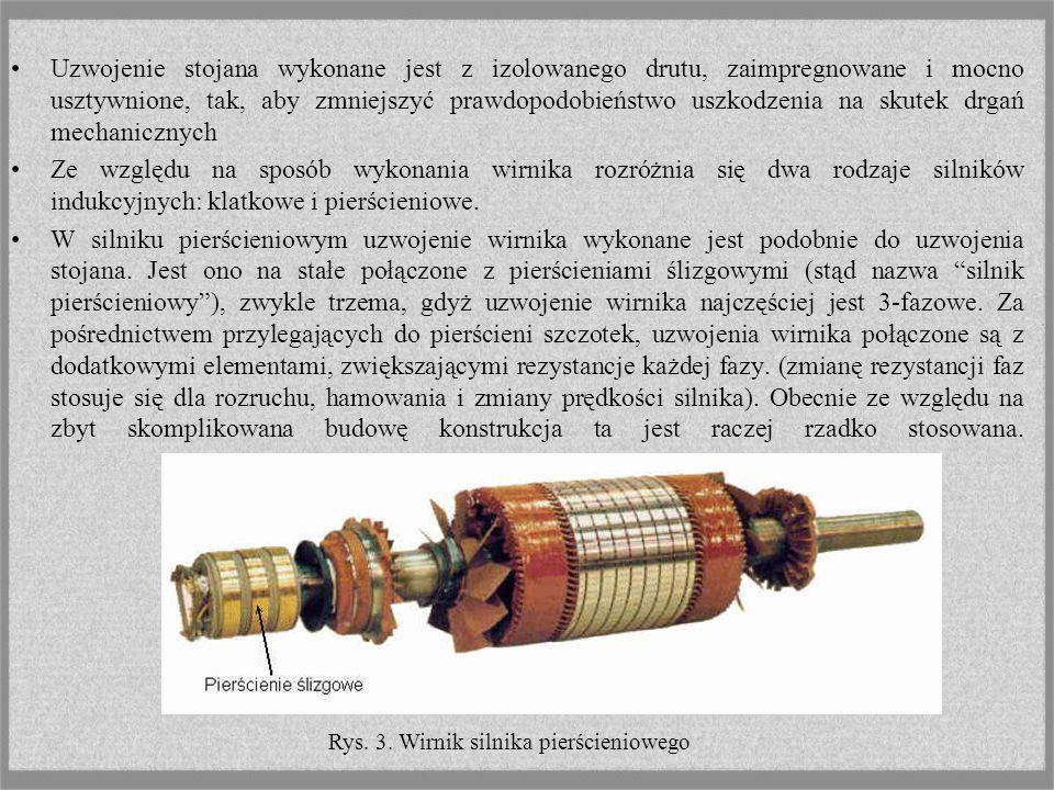 Rys. 3. Wirnik silnika pierścieniowego