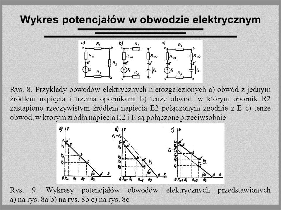Wykres potencjałów w obwodzie elektrycznym
