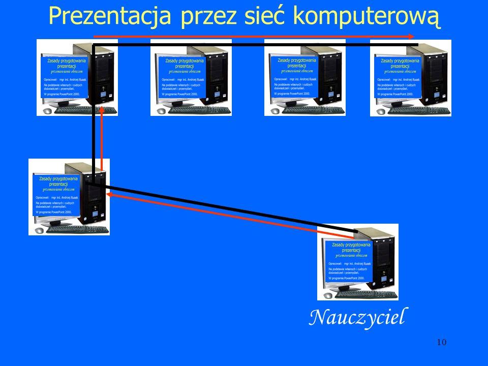 Prezentacja przez sieć komputerową