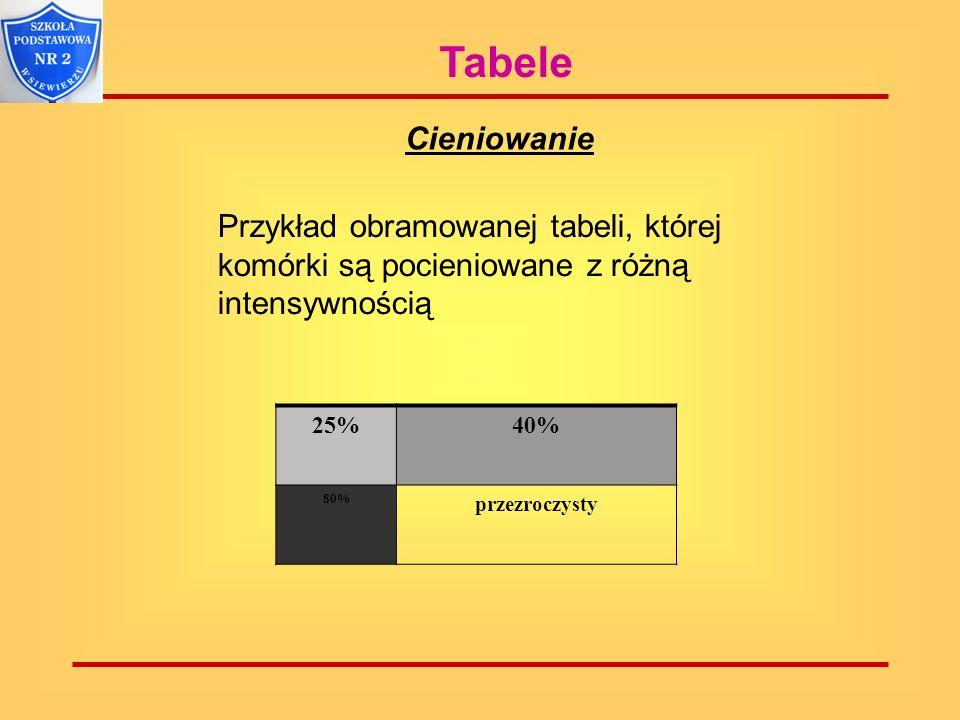 Tabele Cieniowanie. Przykład obramowanej tabeli, której komórki są pocieniowane z różną intensywnością.