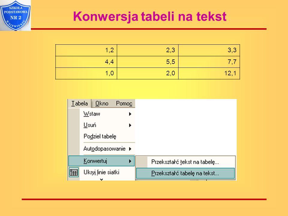 Konwersja tabeli na tekst