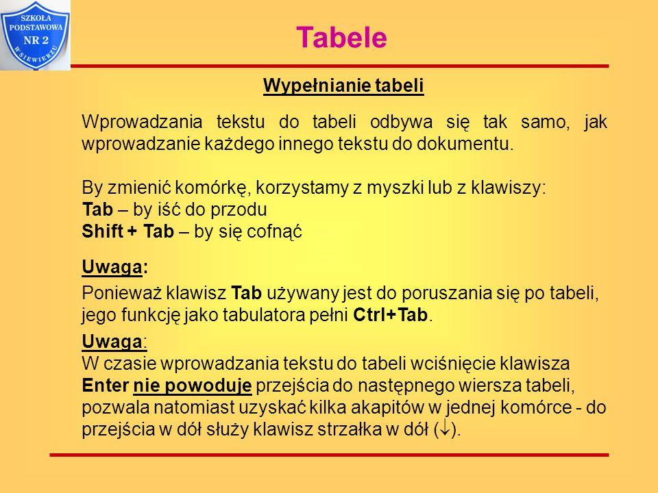 Tabele Wypełnianie tabeli