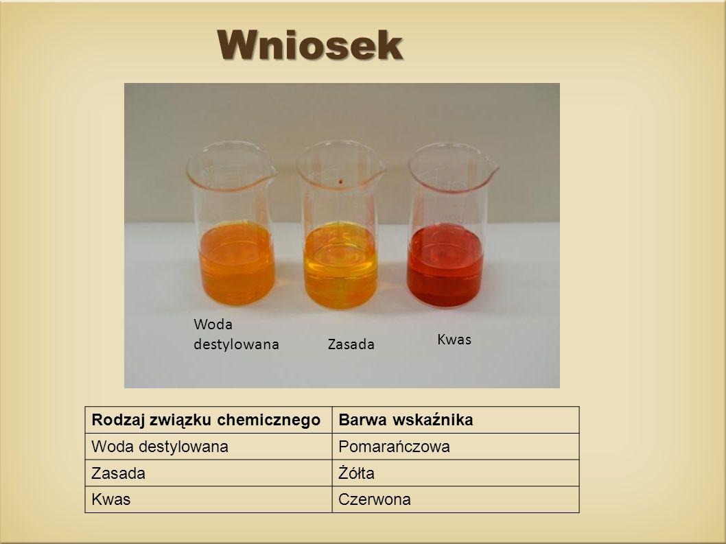 Wniosek Woda destylowana Kwas Zasada Rodzaj związku chemicznego