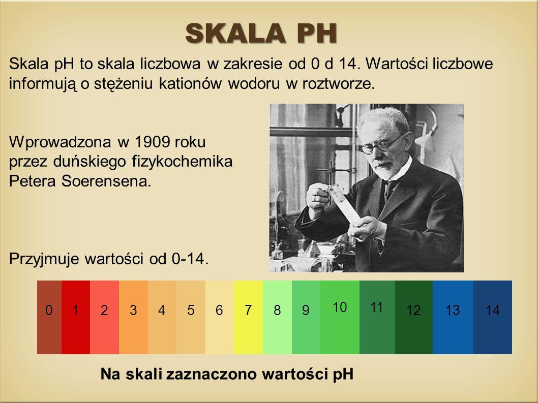 Na skali zaznaczono wartości pH