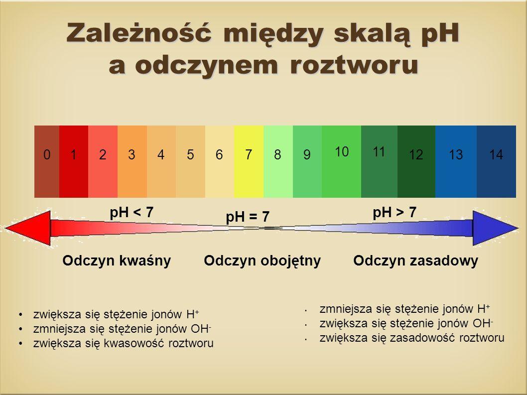 Zależność między skalą pH