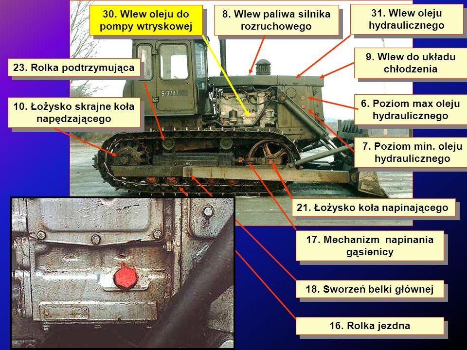 30. Wlew oleju do pompy wtryskowej 8. Wlew paliwa silnika rozruchowego