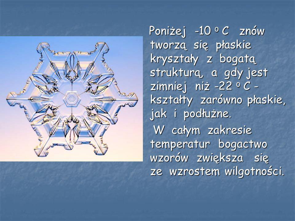 Poniżej -10 0 C znów tworzą się płaskie kryształy z bogatą strukturą, a gdy jest zimniej niż -22 0 C - kształty zarówno płaskie, jak i podłużne.
