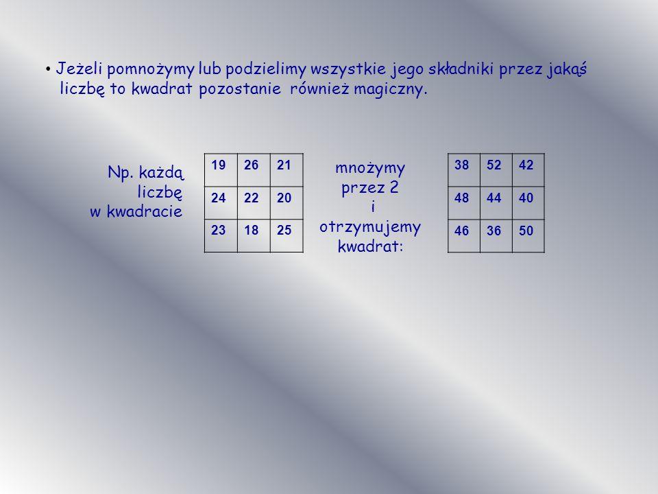 mnożymy przez 2 i otrzymujemy kwadrat: