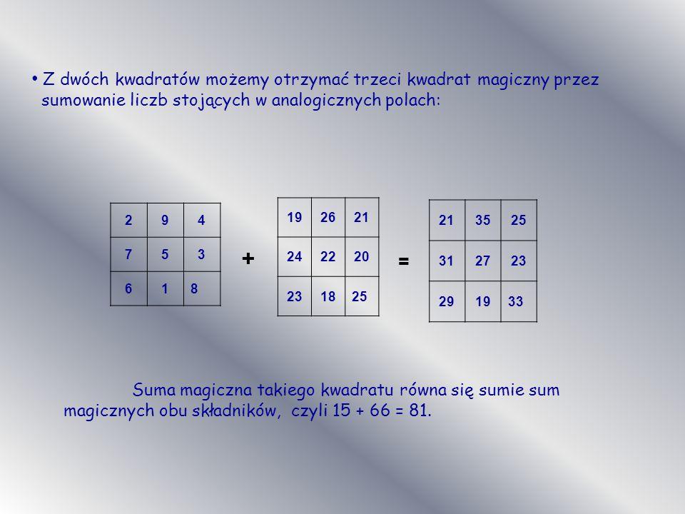 Z dwóch kwadratów możemy otrzymać trzeci kwadrat magiczny przez sumowanie liczb stojących w analogicznych polach: