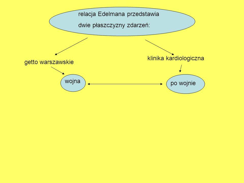 relacja Edelmana przedstawia