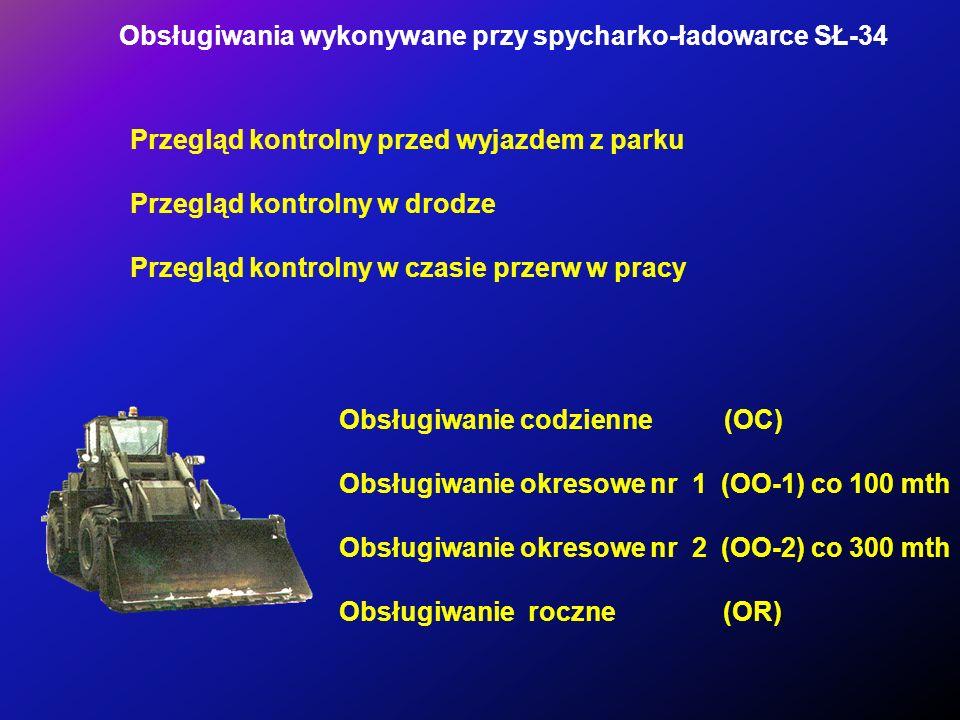 Obsługiwania wykonywane przy spycharko-ładowarce SŁ-34