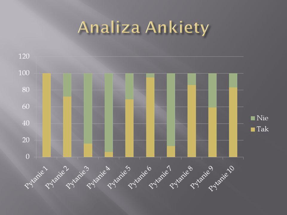 Analiza Ankiety