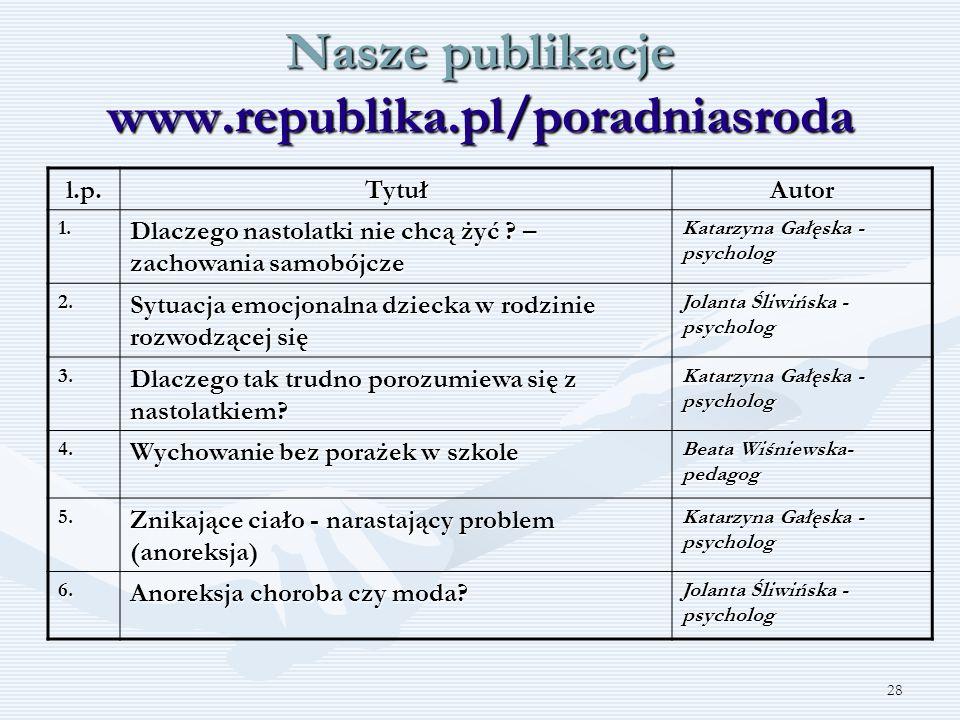 Nasze publikacje www.republika.pl/poradniasroda