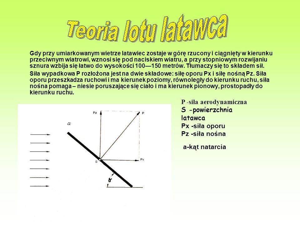 Teoria lotu latawca P -siła aerodynamiczna S -powierzchnia latawca