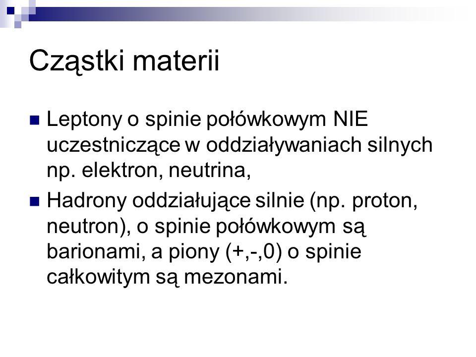 Cząstki materii Leptony o spinie połówkowym NIE uczestniczące w oddziaływaniach silnych np. elektron, neutrina,