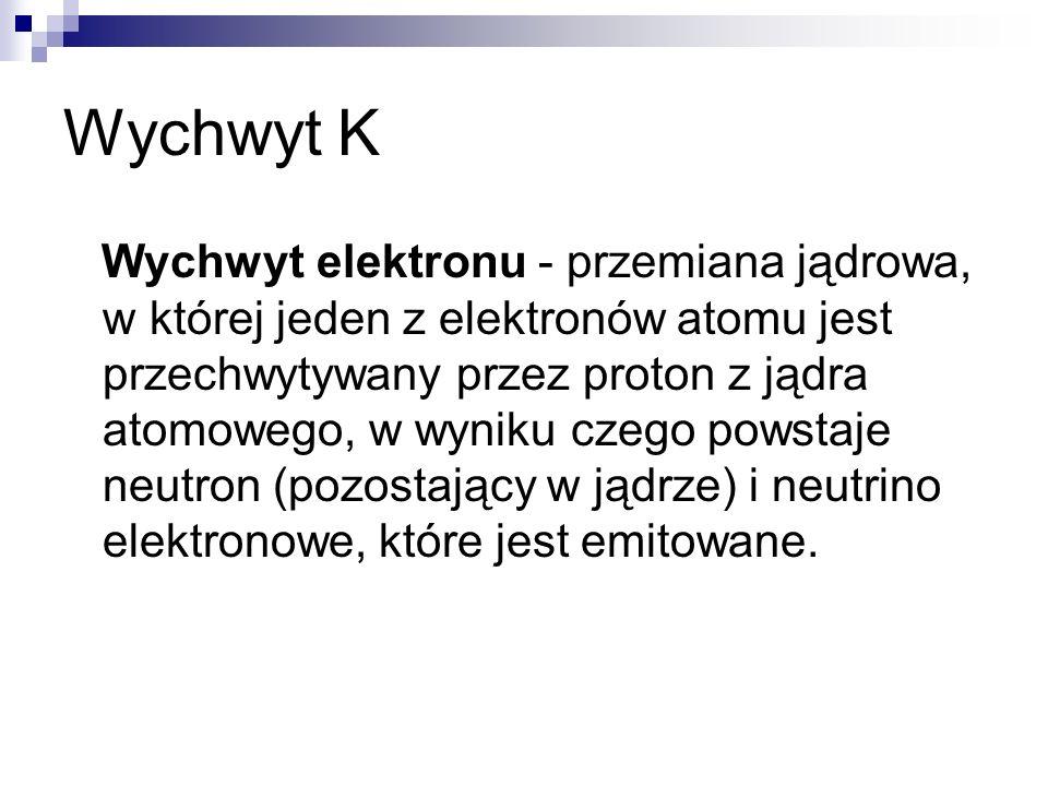 Wychwyt K