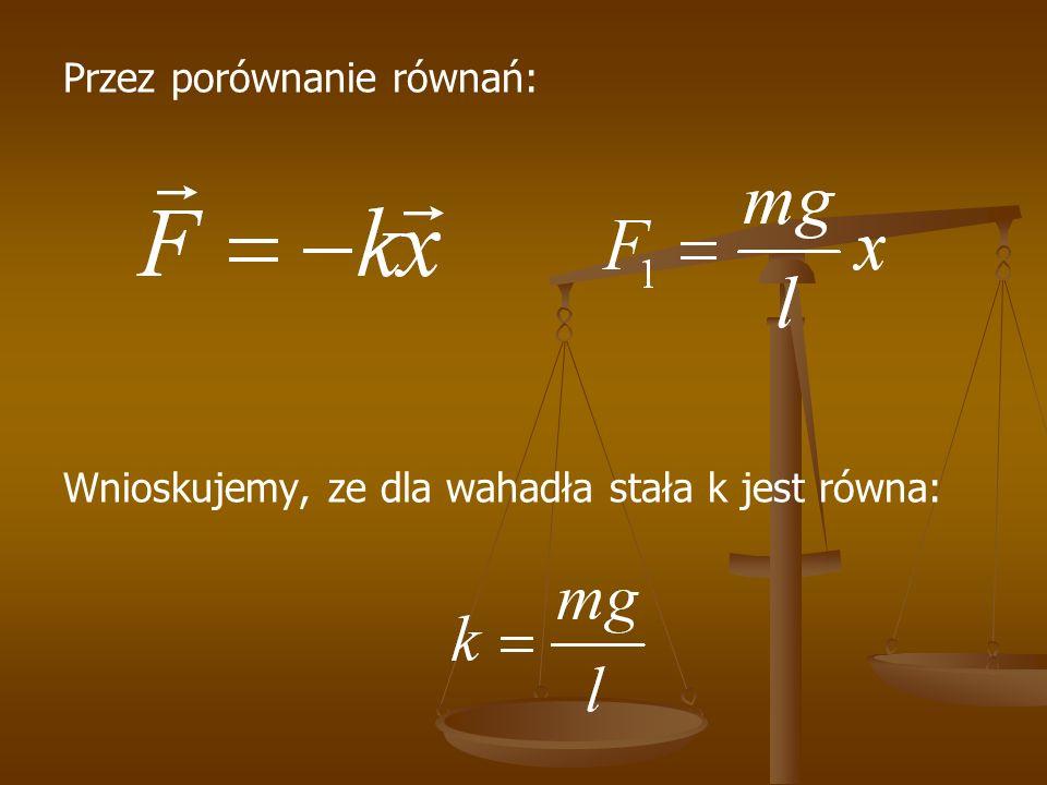 Przez porównanie równań: