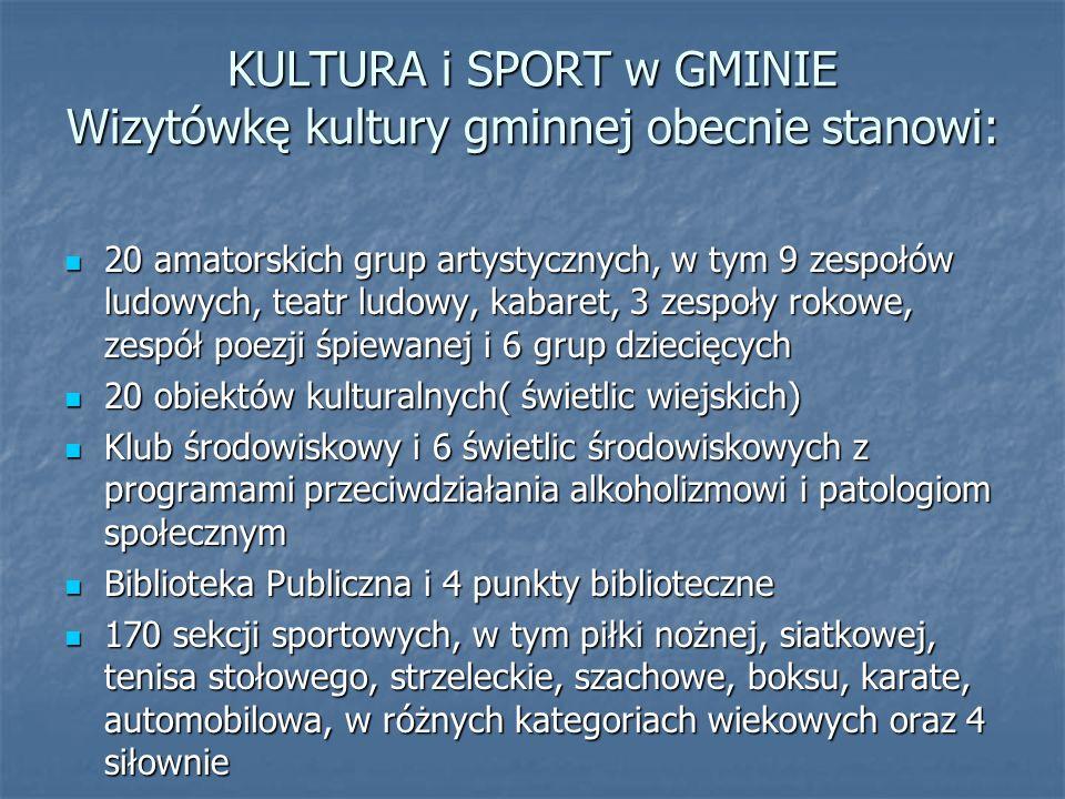 KULTURA i SPORT w GMINIE Wizytówkę kultury gminnej obecnie stanowi: