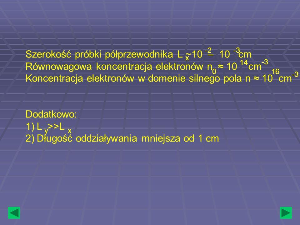 Szerokość próbki półprzewodnika L ~10 – 10 cm