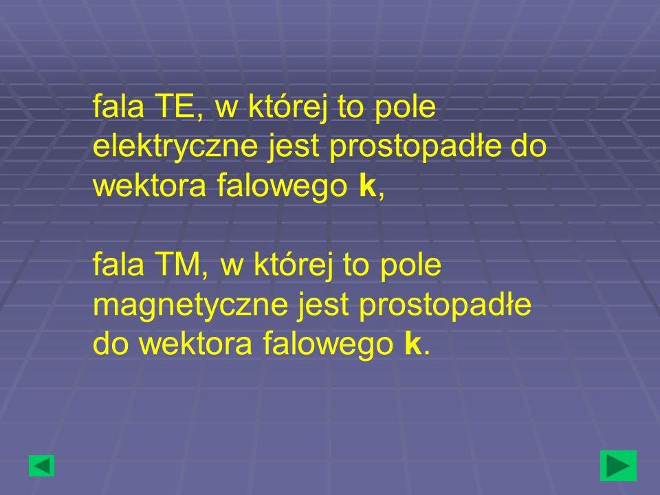 fala TE, w której to pole elektryczne jest prostopadłe do wektora falowego k,
