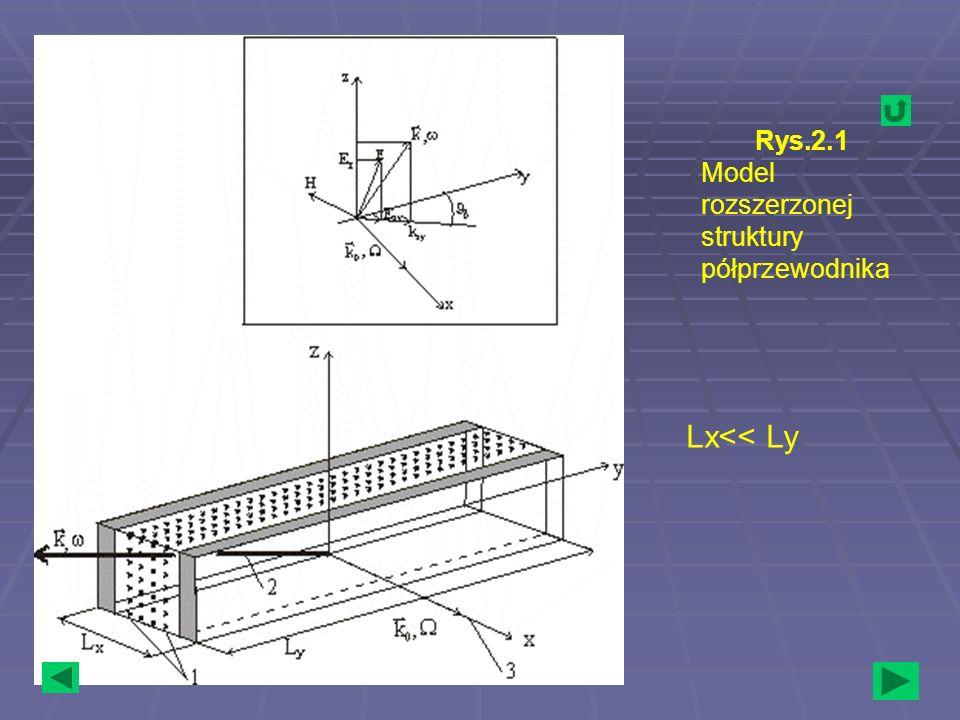 Rys.2.1 Model rozszerzonej struktury półprzewodnika