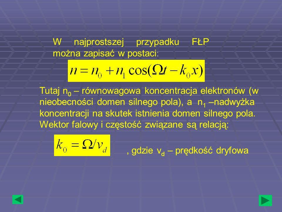W najprostszej przypadku FŁP można zapisać w postaci:
