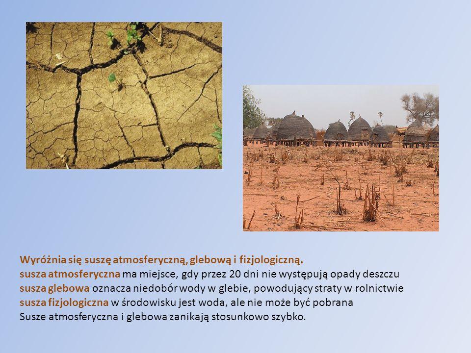 Wyróżnia się suszę atmosferyczną, glebową i fizjologiczną.