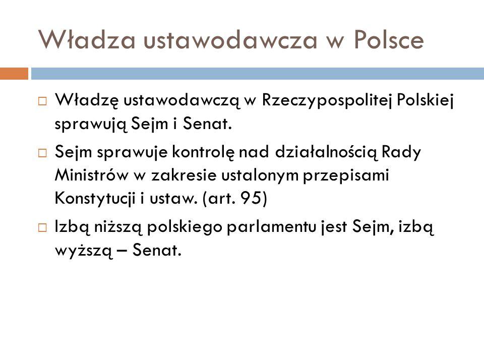Władza ustawodawcza w Polsce