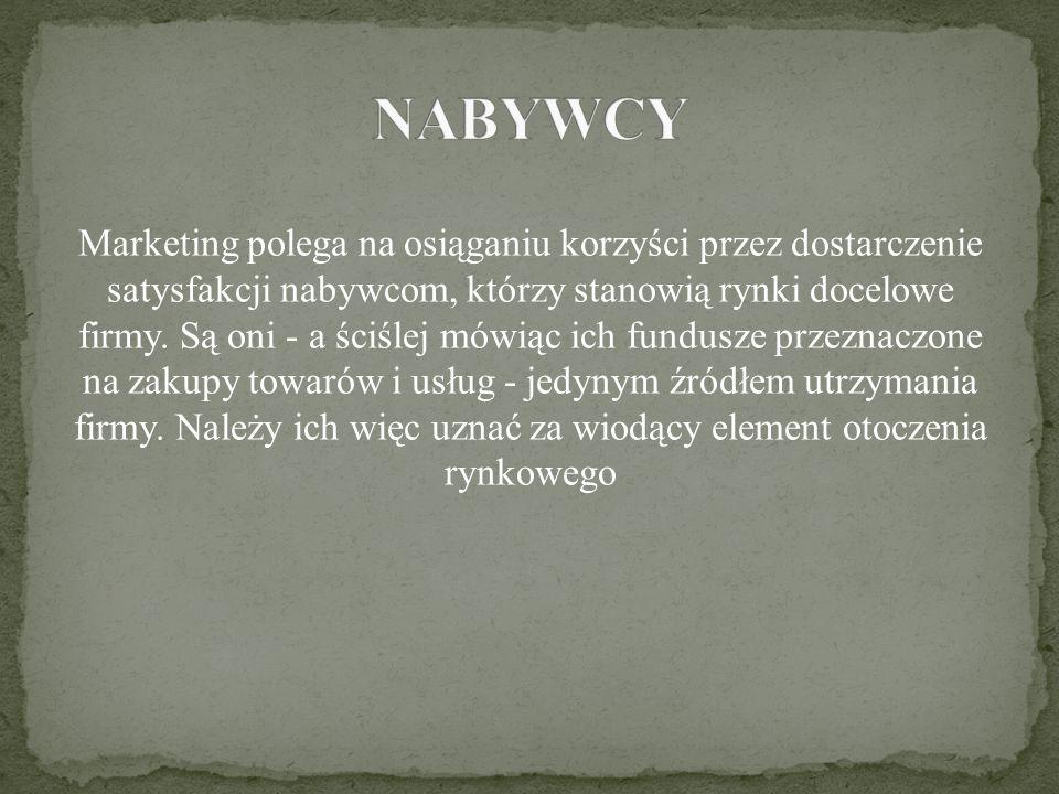 NABYWCY