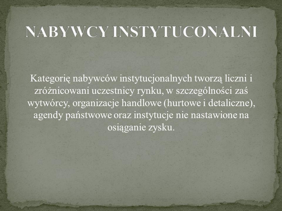 NABYWCY INSTYTUCONALNI