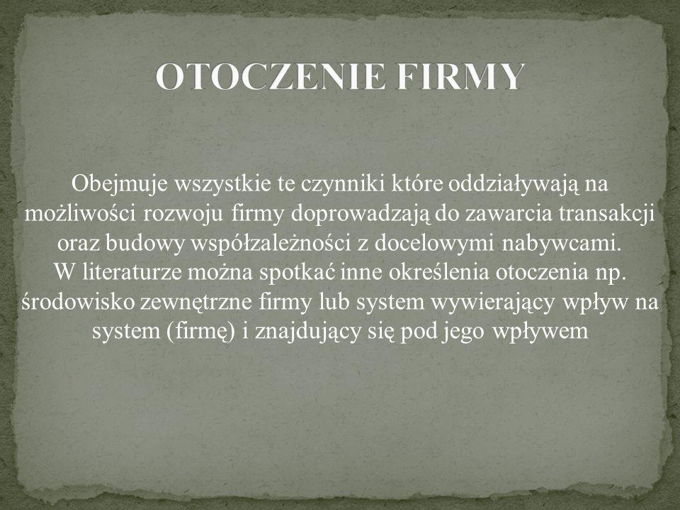OTOCZENIE FIRMY
