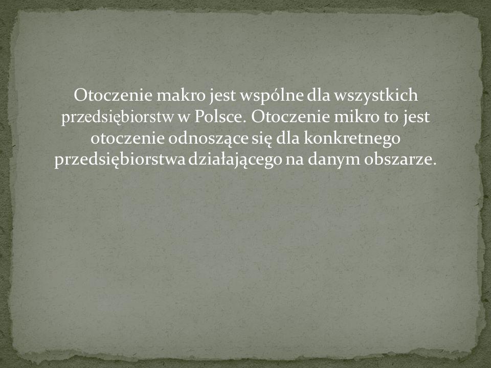 Otoczenie makro jest wspólne dla wszystkich przedsiębiorstw w Polsce