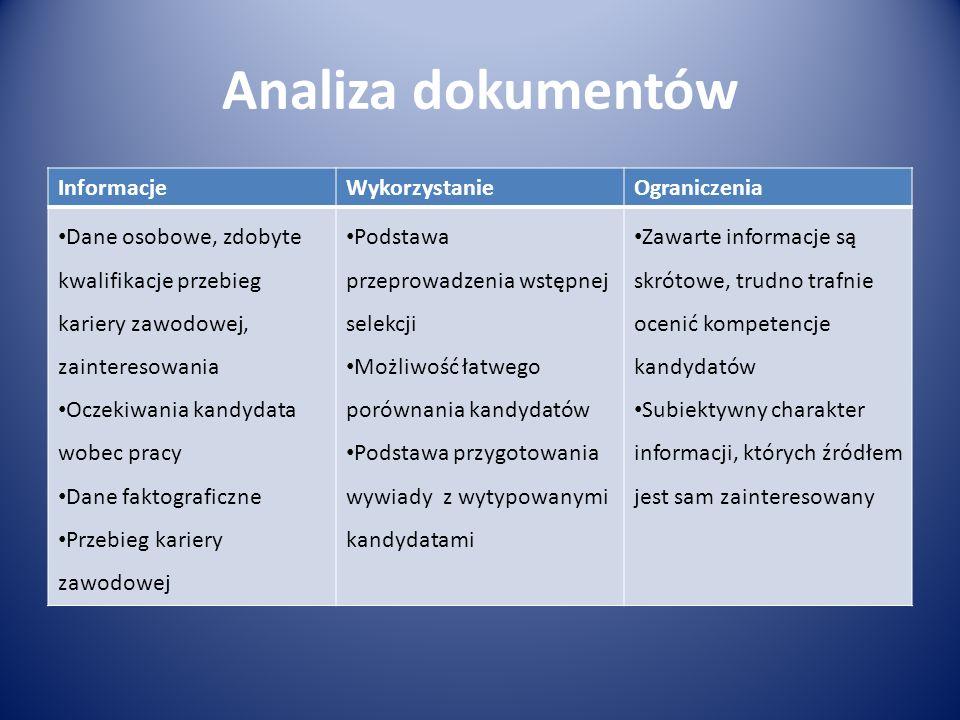 Analiza dokumentów Informacje Wykorzystanie Ograniczenia