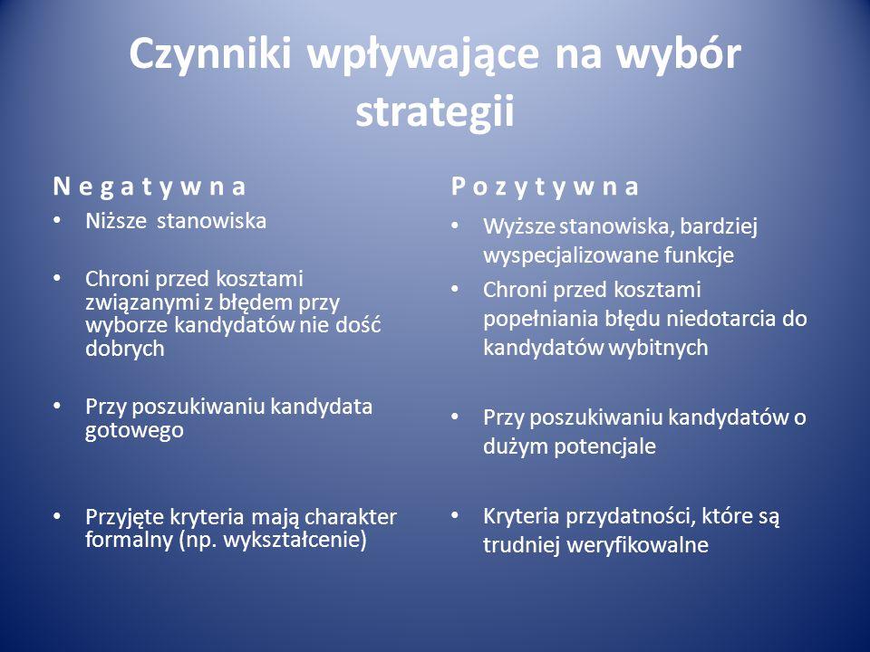 Czynniki wpływające na wybór strategii