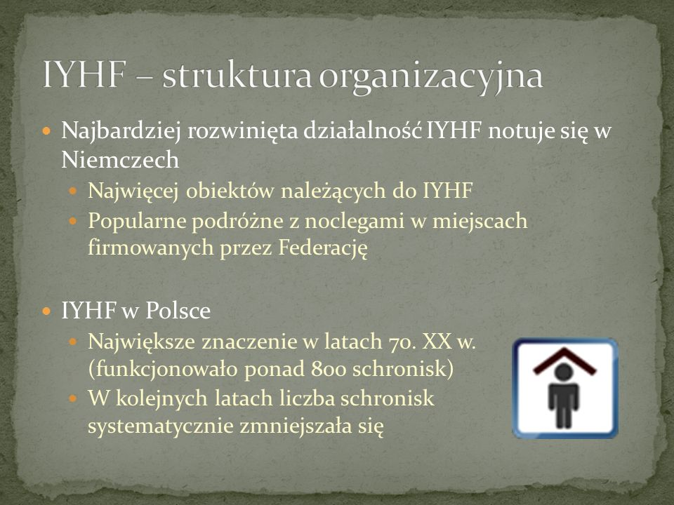 IYHF – struktura organizacyjna