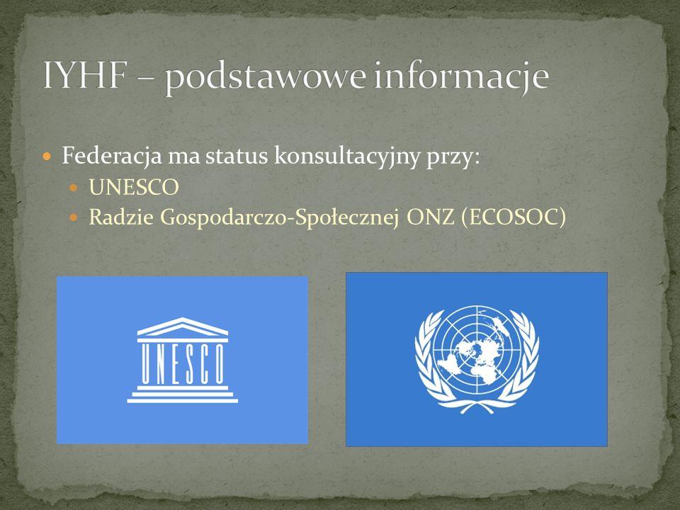 IYHF – podstawowe informacje