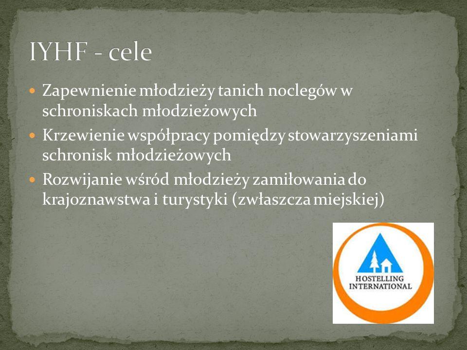 IYHF - cele Zapewnienie młodzieży tanich noclegów w schroniskach młodzieżowych.