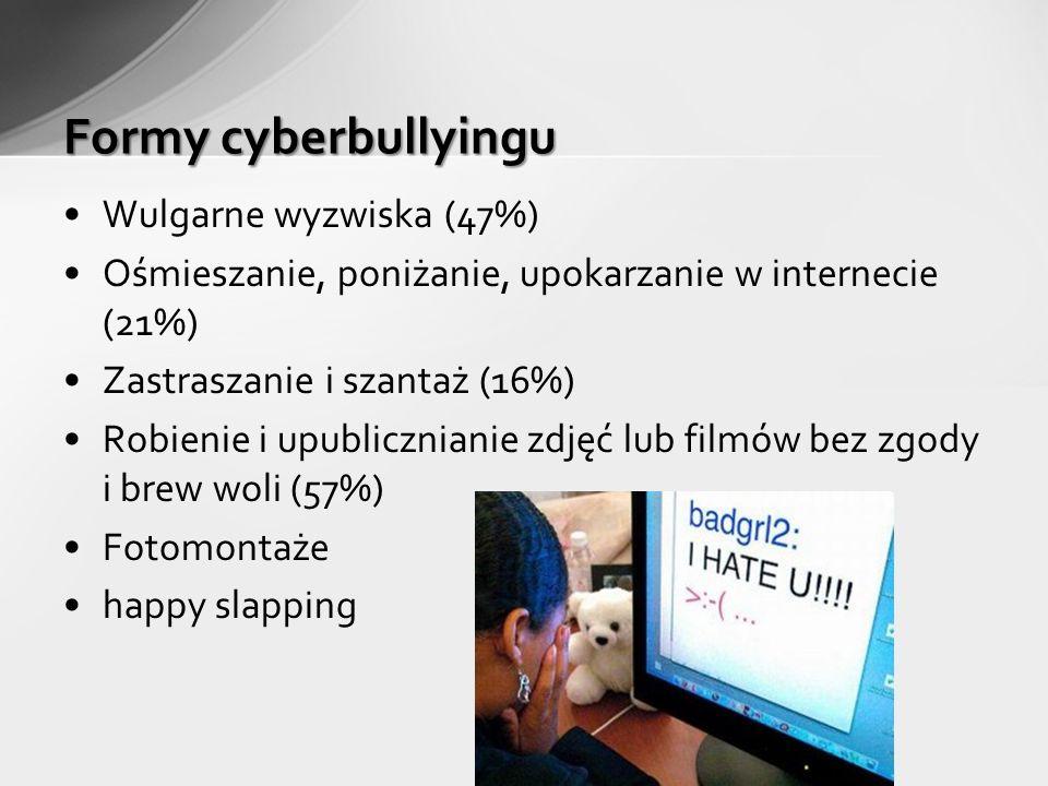 Formy cyberbullyingu Wulgarne wyzwiska (47%)
