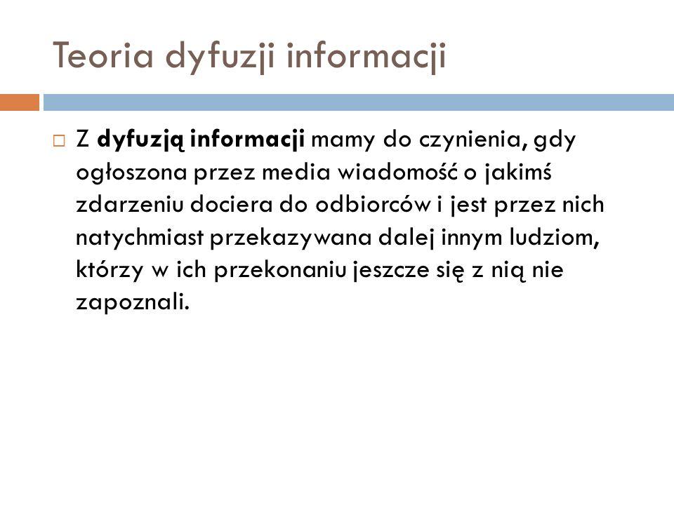 Teoria dyfuzji informacji