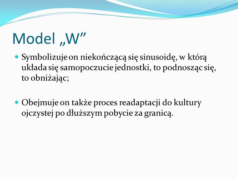 """Model """"W Symbolizuje on niekończącą się sinusoidę, w którą układa się samopoczucie jednostki, to podnosząc się, to obniżając;"""