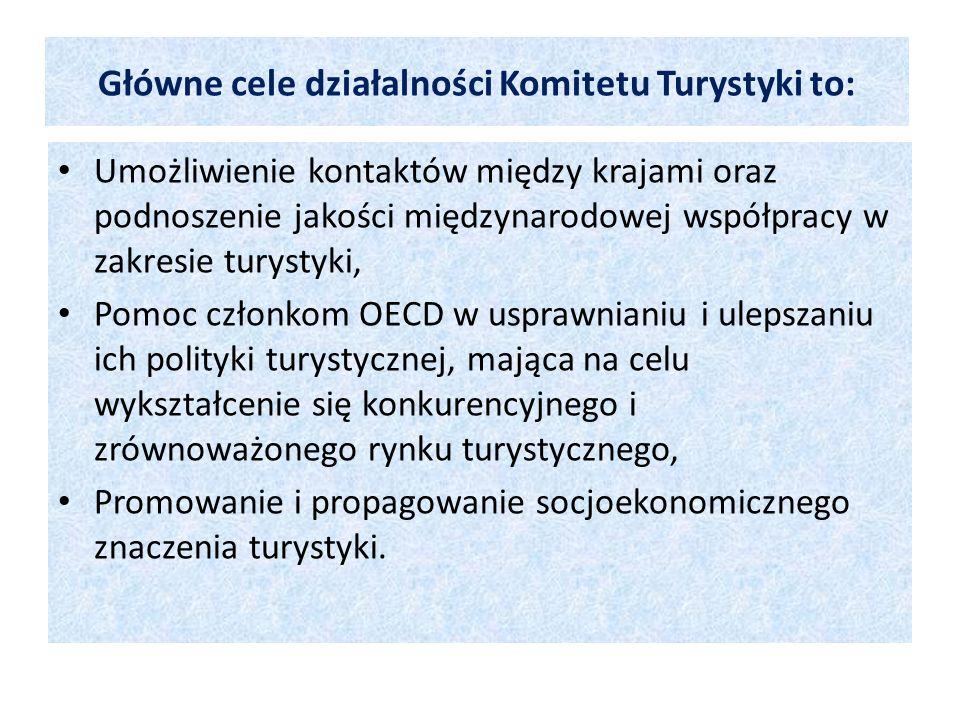 Główne cele działalności Komitetu Turystyki to: