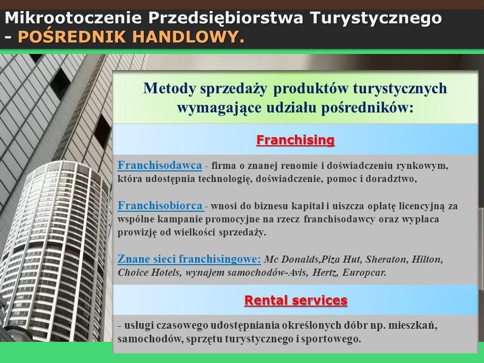 Mikrootoczenie Przedsiębiorstwa Turystycznego - POŚREDNIK HANDLOWY.