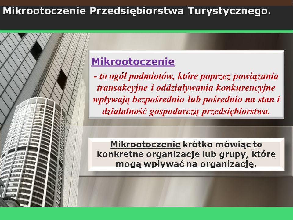 Mikrootoczenie Przedsiębiorstwa Turystycznego.