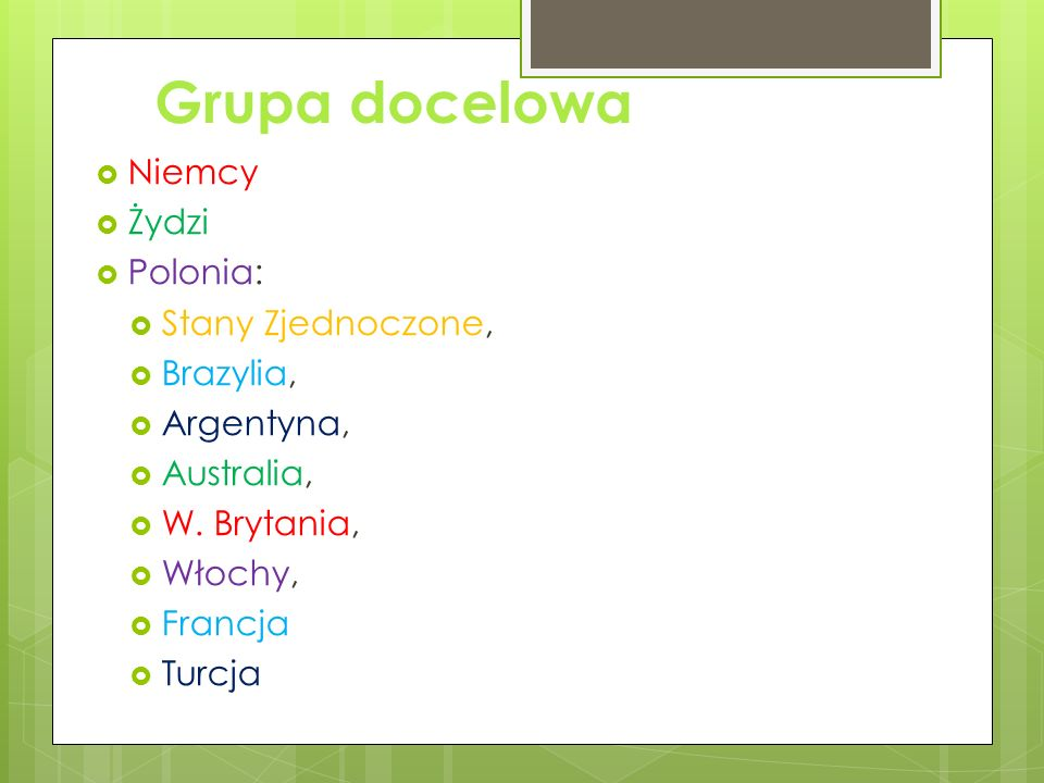 Grupa docelowa Niemcy Żydzi Polonia: Stany Zjednoczone, Brazylia,